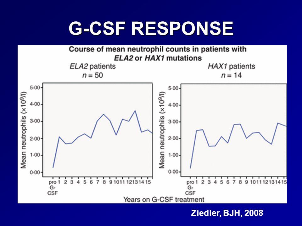 G-CSF RESPONSE Ziedler, BJH, 2008