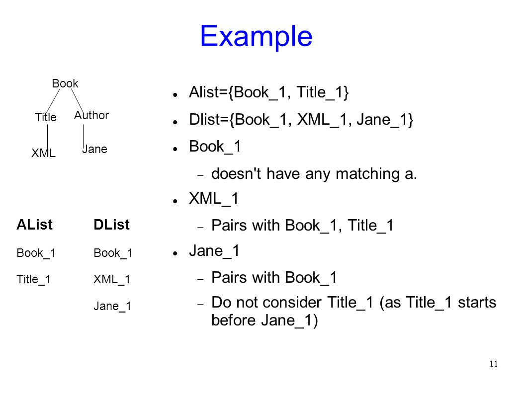 11 Example Alist={Book_1, Title_1} Dlist={Book_1, XML_1, Jane_1} Book_1  doesn't have any matching a. XML_1  Pairs with Book_1, Title_1 Jane_1  Pai