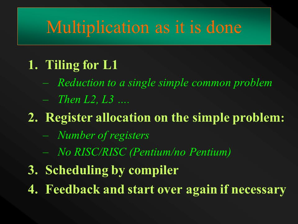 Multiplication as it is done 1.Tiling for L1 –Reduction to a single simple common problem –Then L2, L3 …. 2.Register allocation on the simple problem