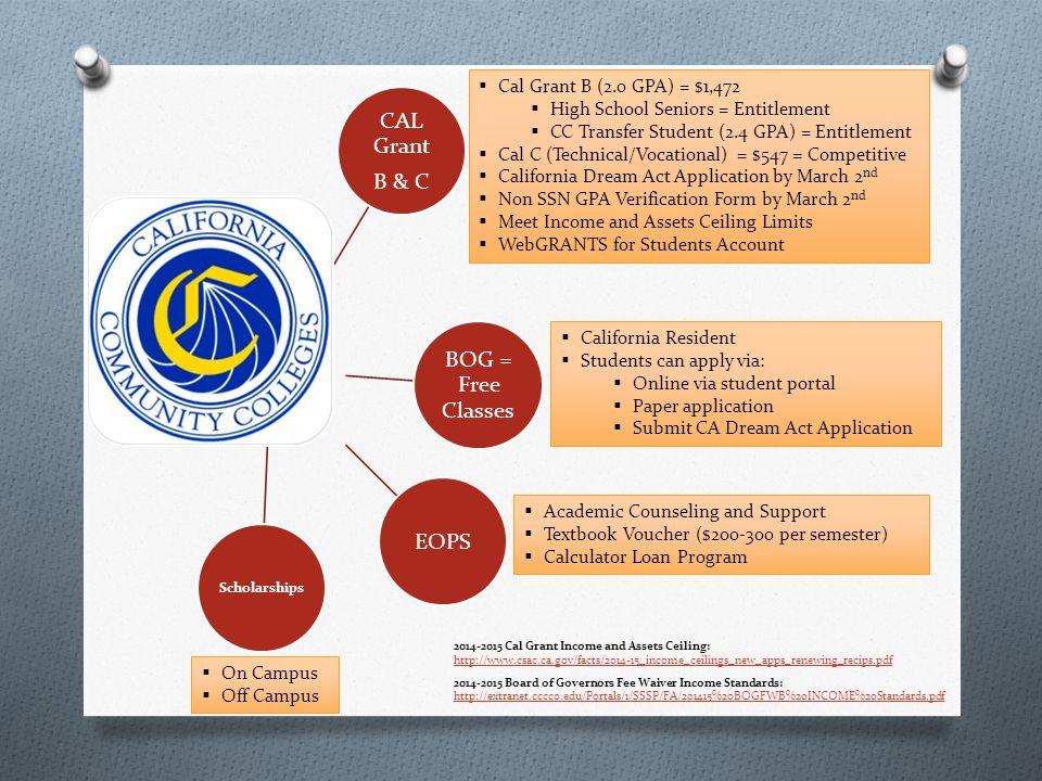 California State Universities CSU