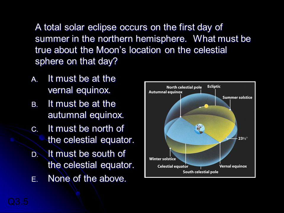A total solar eclipse occurs on the first day of summer in the northern hemisphere.