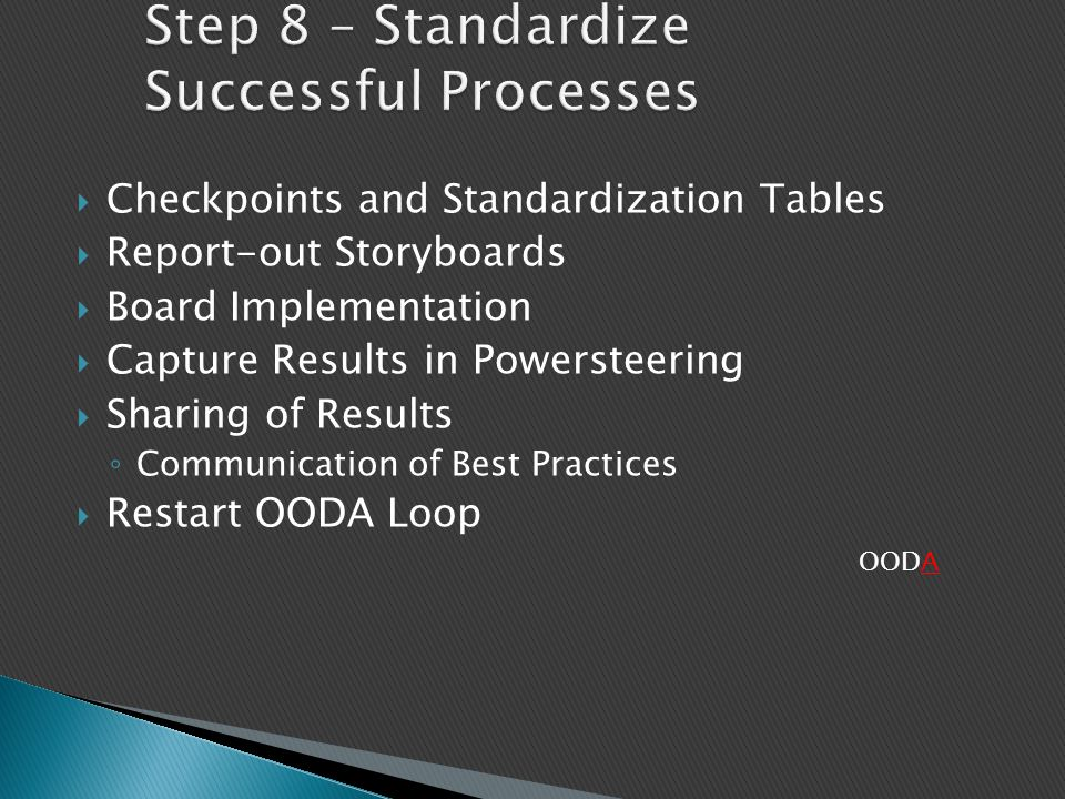 OODA  Checkpoints and Standardization Tables  Report-out Storyboards  Board Implementation  Capture Results in Powersteering  Sharing of Results