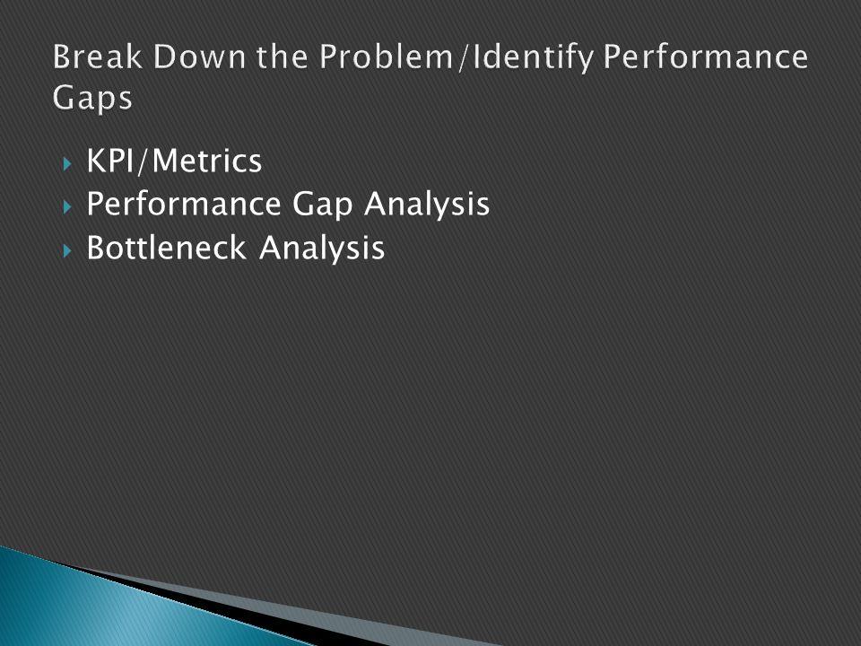  KPI/Metrics  Performance Gap Analysis  Bottleneck Analysis