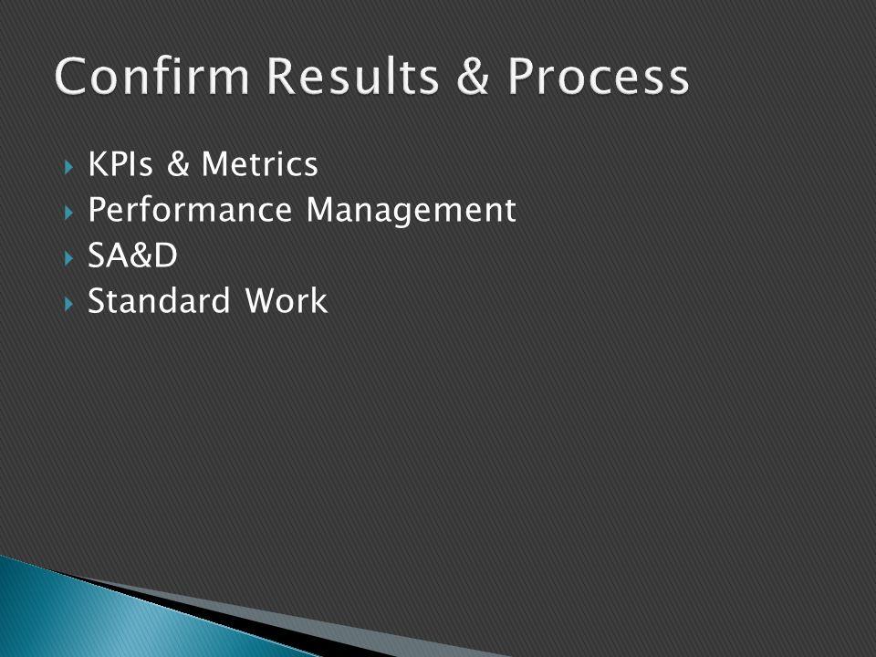  KPIs & Metrics  Performance Management  SA&D  Standard Work