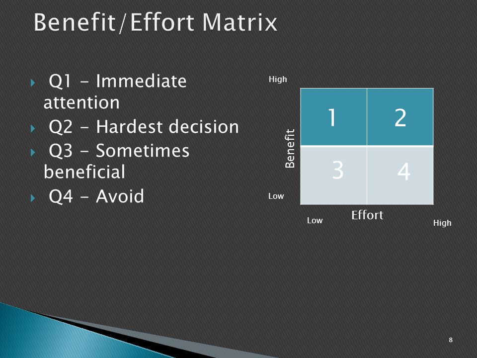 8 Benefit/Effort Matrix  Q1 - Immediate attention  Q2 - Hardest decision  Q3 - Sometimes beneficial  Q4 - Avoid 1 2 3 4 High Low High Benefit Effo