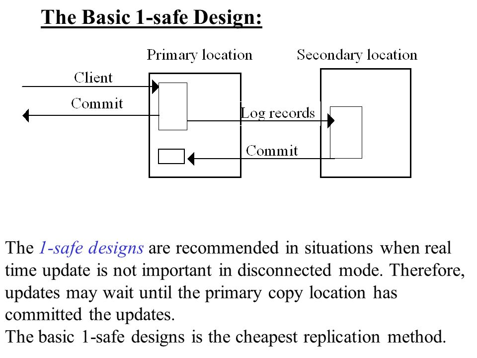 The Basic 1-safe Design: The 1-safe designs are recommended in situations when real time update is not important in disconnected mode.