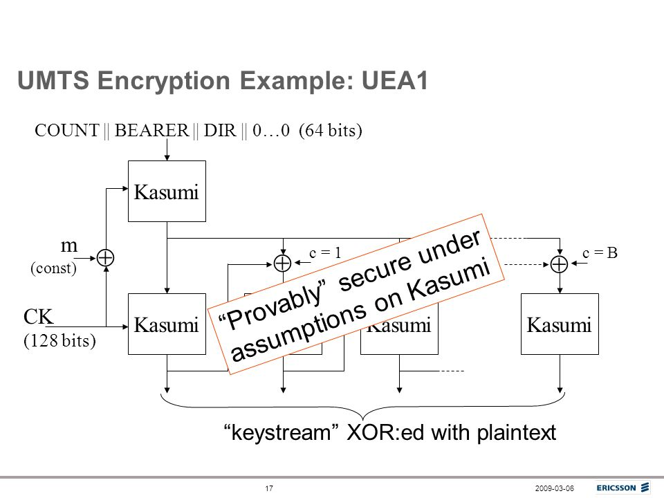 "2009-03-0617 UMTS Encryption Example: UEA1 Kasumi    c = 1c = 2c = B  CK (128 bits) m (const) ""keystream"" XOR:ed with plaintext COUNT 