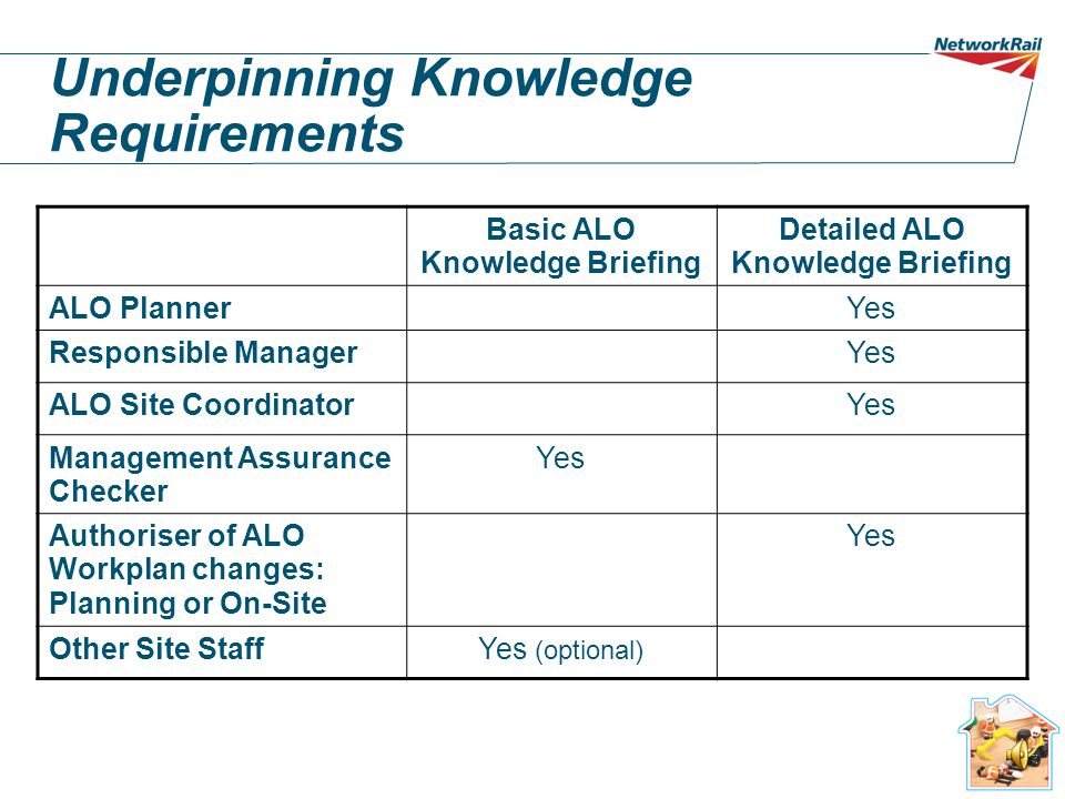 ALO Knowledge Briefing In order to undertake the ALO tasks outlined by the additional requirements of this document, individuals MUST have received th