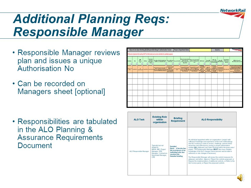 Additional Planning Reqs: ALO Planner The Toolkit introduces a revised A3 planning sheet. The A3 sheet helps consider all elements for a safe ALO work