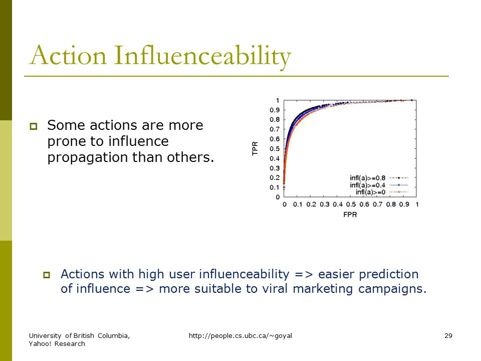 Action Influenceability  Some actions are more prone to influence propagation than others.
