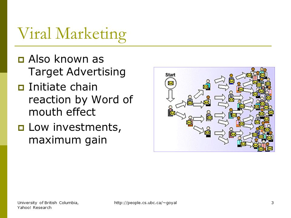 Viral Marketing  Also known as Target Advertising  Initiate chain reaction by Word of mouth effect  Low investments, maximum gain http://people.cs.ubc.ca/~goyal3University of British Columbia, Yahoo.