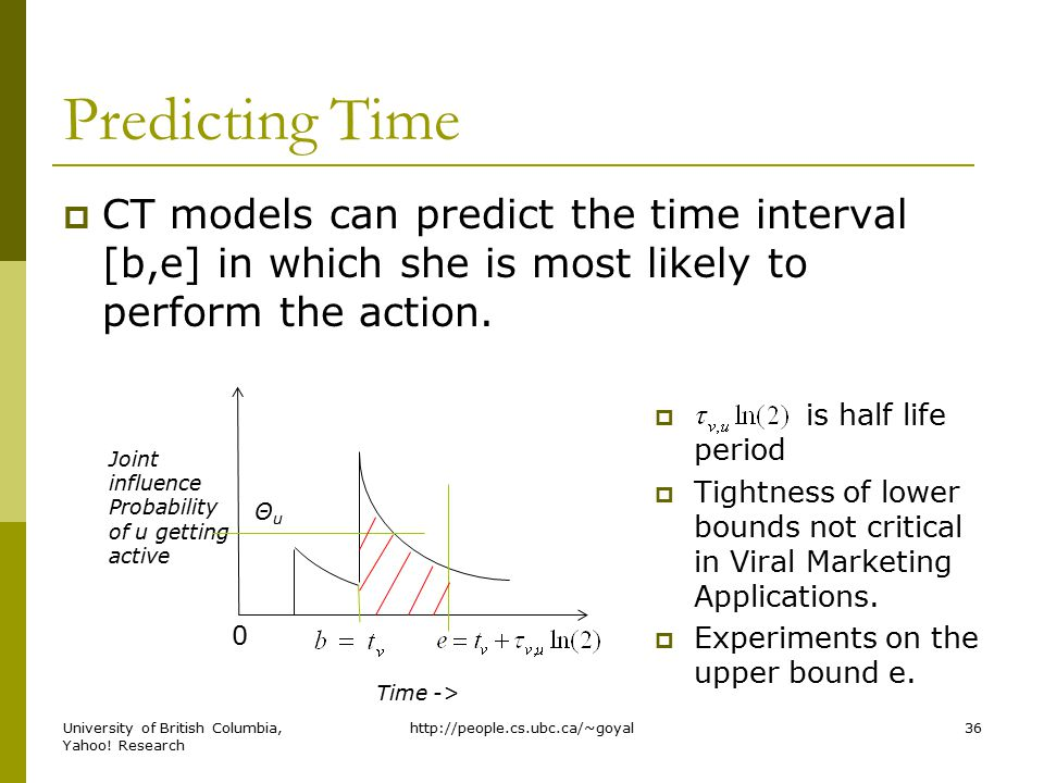 Predicting Time  CT models can predict the time interval [b,e] in which she is most likely to perform the action.