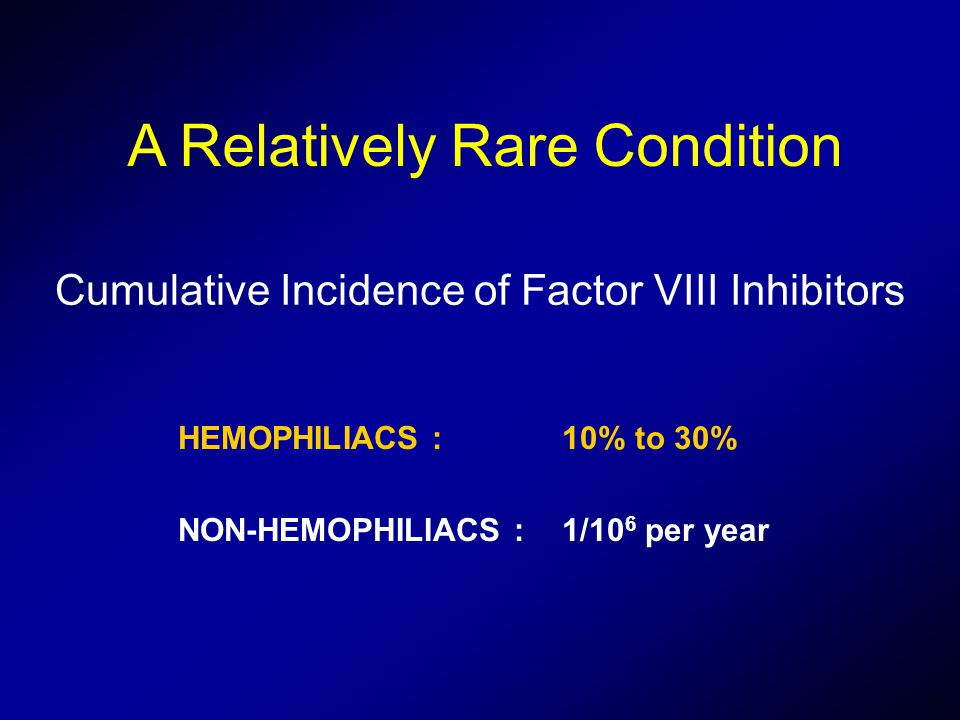 Cumulative Incidence of Factor VIII Inhibitors HEMOPHILIACS :10% to 30% NON-HEMOPHILIACS :1/10 6 per year A Relatively Rare Condition