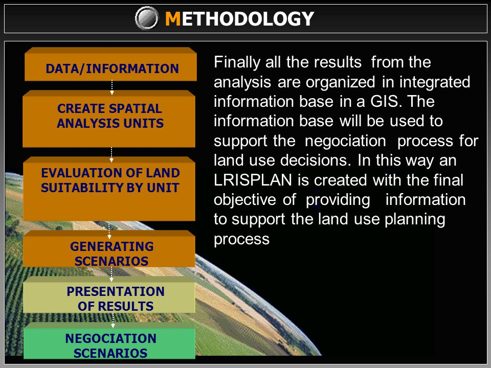 METHODOLOGY DATA/INFORMATION CREATE SPATIAL ANALYSIS UNITS EVALUATION OF LAND SUITABILITY BY UNIT GENERATING SCENARIOS Upon determination of large number of land use types arranged in a suitability matrix, it is possible to generate various scenarios according to predetermined objectives.