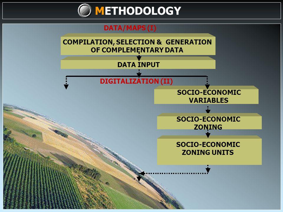 AGRO-ECOLOGICAL UNITS