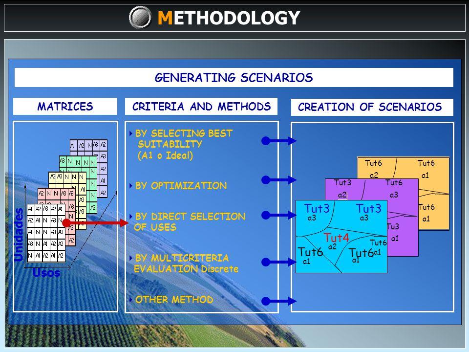 METHODOLOGY GENERATING SCENARIOS (IV) EVALUACION DE TIERRAS (III) GENERATE NEW SUITABILITY MATRICES LAND EVALUATION (III) Change in the Characteristics of the AU CRITERIA AND METHODS CREATION OF SCENARIOS