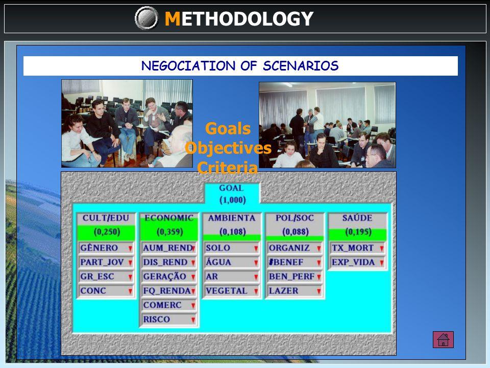 METHODOLOGY PRESENTATION OF RESULTS