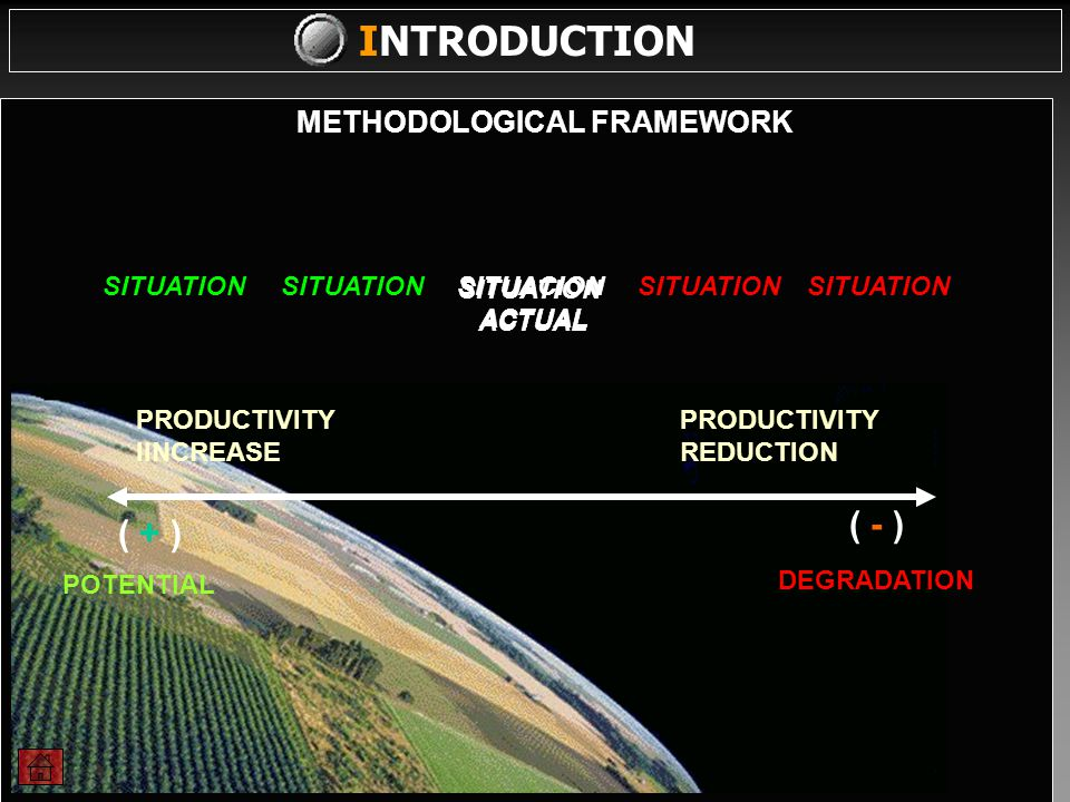 ddddsds METHODOLOGICAL FRAMEWORK ( - ) ( + ) SITUACION ACTUAL PRODUCTIVITY REDUCTION PRODUCTIVITY IINCREASE POTENTIAL DEGRADATION SITUATION ACTUAL INTRODUCTION