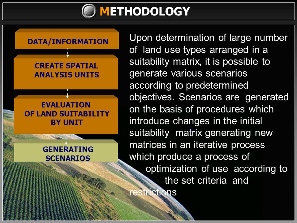 METHODOLOGY DATA/INFORMATION CREATE SPATIAL ANALYSIS UNITS EVALUATION OF LAND SUITABILITY by UNIT Following delineation and characterisation of the analysis units bio-physical suitability and socio- econonomic viability of each unit are determined using the FAO methodology of land evaluation (1976, 1994), generating a matrix of suitabilities and related information for each of the selected land utilization types in all the analysis units.