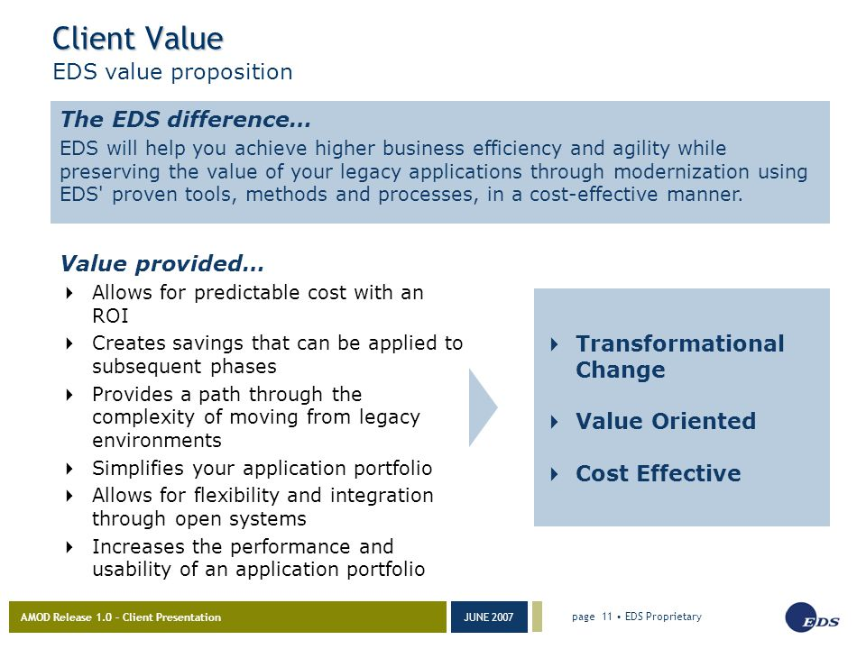 AMOD Release 1.0 – Client Presentation JUNE 2007 page 11 EDS Proprietary Client Value EDS value proposition Value provided…  Allows for predictable cost with an ROI  Creates savings that can be applied to subsequent phases  Provides a path through the complexity of moving from legacy environments  Simplifies your application portfolio  Allows for flexibility and integration through open systems  Increases the performance and usability of an application portfolio The EDS difference… EDS will help you achieve higher business efficiency and agility while preserving the value of your legacy applications through modernization using EDS proven tools, methods and processes, in a cost-effective manner.
