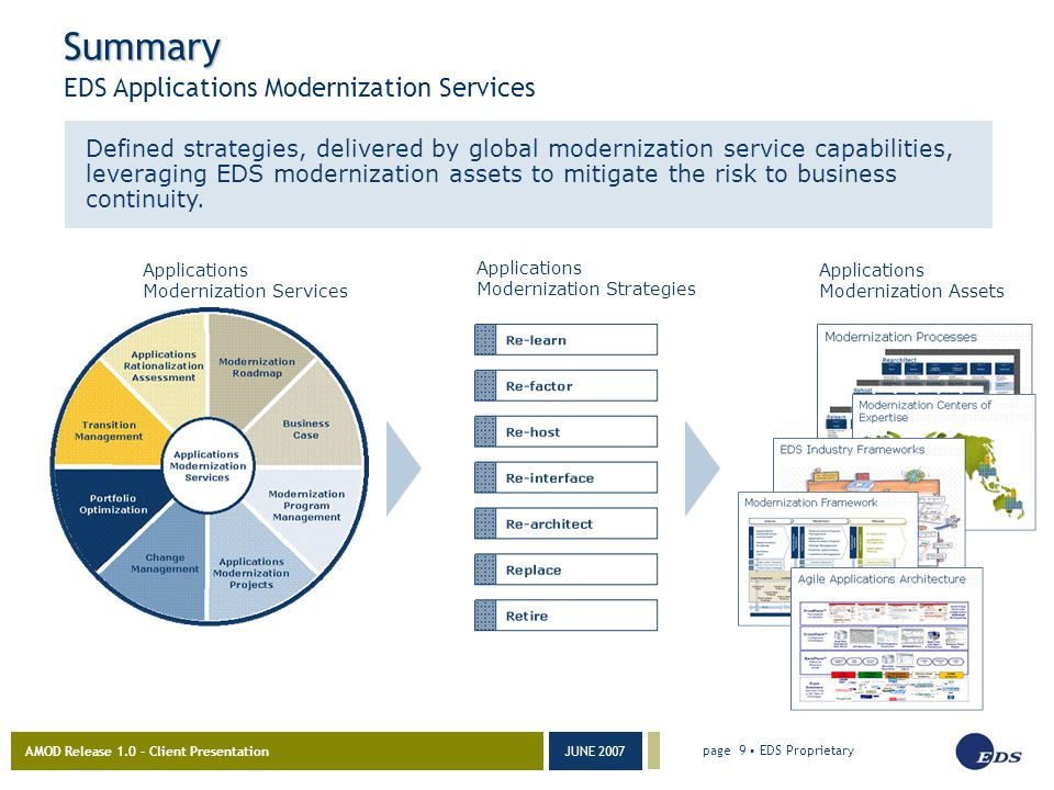 AMOD Release 1.0 – Client Presentation JUNE 2007 page 9 EDS Proprietary Summary EDS Applications Modernization Services Defined strategies, delivered by global modernization service capabilities, leveraging EDS modernization assets to mitigate the risk to business continuity.