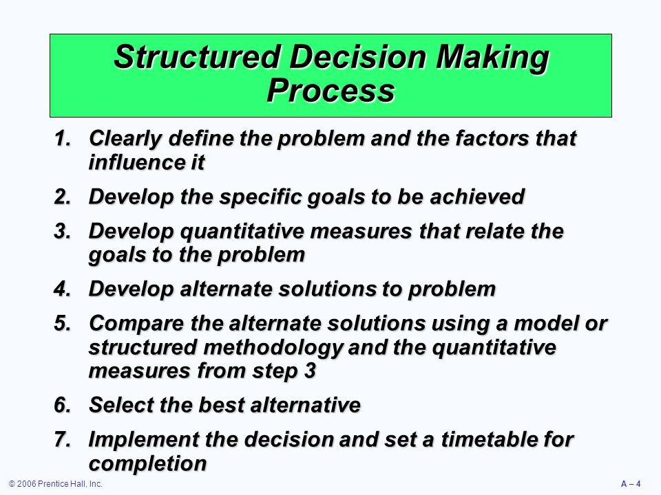 © 2006 Prentice Hall, Inc.A – 4 Structured Decision Making Process 1.Clearly define the problem and the factors that influence it 2.Develop the specif