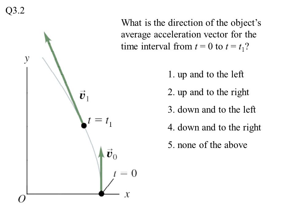 What is the direction of the object's average acceleration vector for the time interval from t = 0 to t = t 1 .