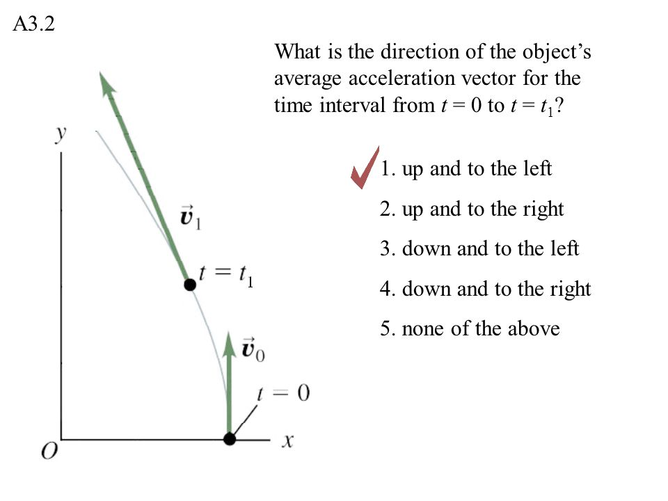 What is the direction of the object's average acceleration vector for the time interval from t = 0 to t = t 1 ? 1. up and to the left 2. up and to the