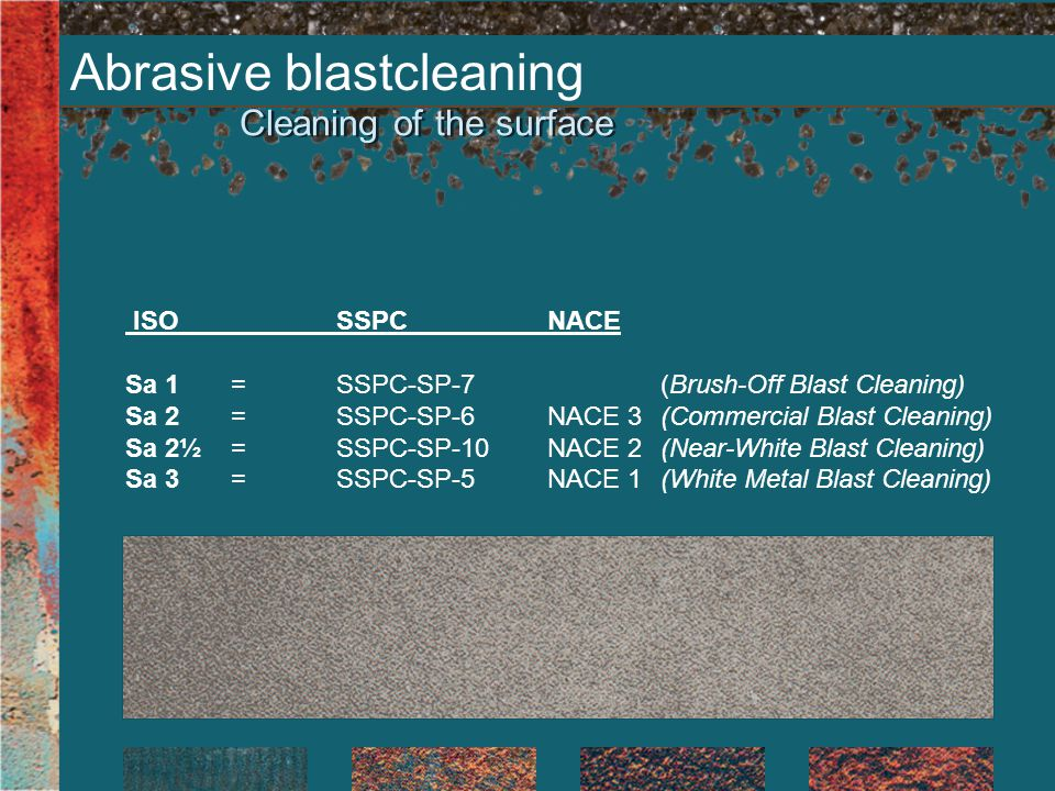 Abrasive blastcleaning Cleaning of the surface ISOSSPCNACE Sa 1=SSPC-SP-7 (Brush-Off Blast Cleaning) Sa 2=SSPC-SP-6NACE 3 (Commercial Blast Cleaning) Sa 2½ =SSPC-SP-10NACE 2 (Near-White Blast Cleaning) Sa 3=SSPC-SP-5NACE 1 (White Metal Blast Cleaning)
