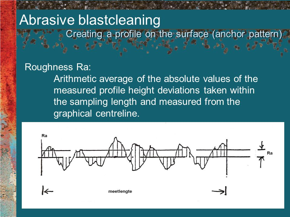 Abrasive blastcleaning Creating a profile on the surface (anchor pattern) Roughness Ra: Arithmetic average of the absolute values of the measured profile height deviations taken within the sampling length and measured from the graphical centreline.
