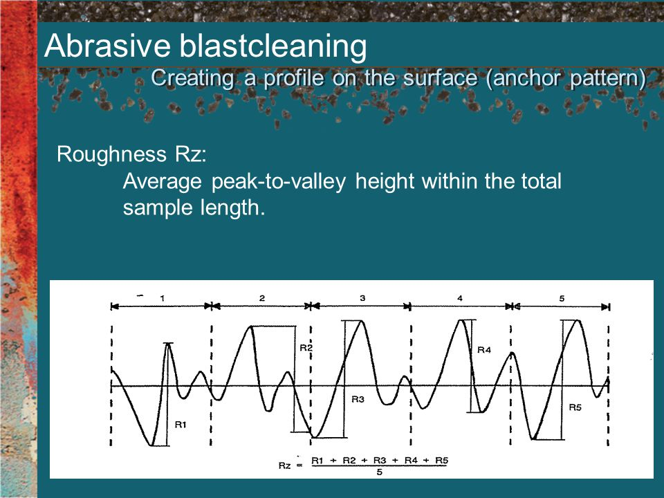 Abrasive blastcleaning Creating a profile on the surface (anchor pattern) Roughness Rz: Average peak-to-valley height within the total sample length.