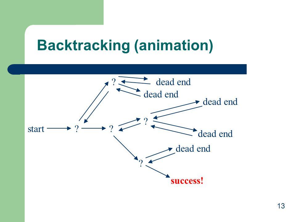 13 Backtracking (animation) start? ? dead end ? ? ? success! dead end