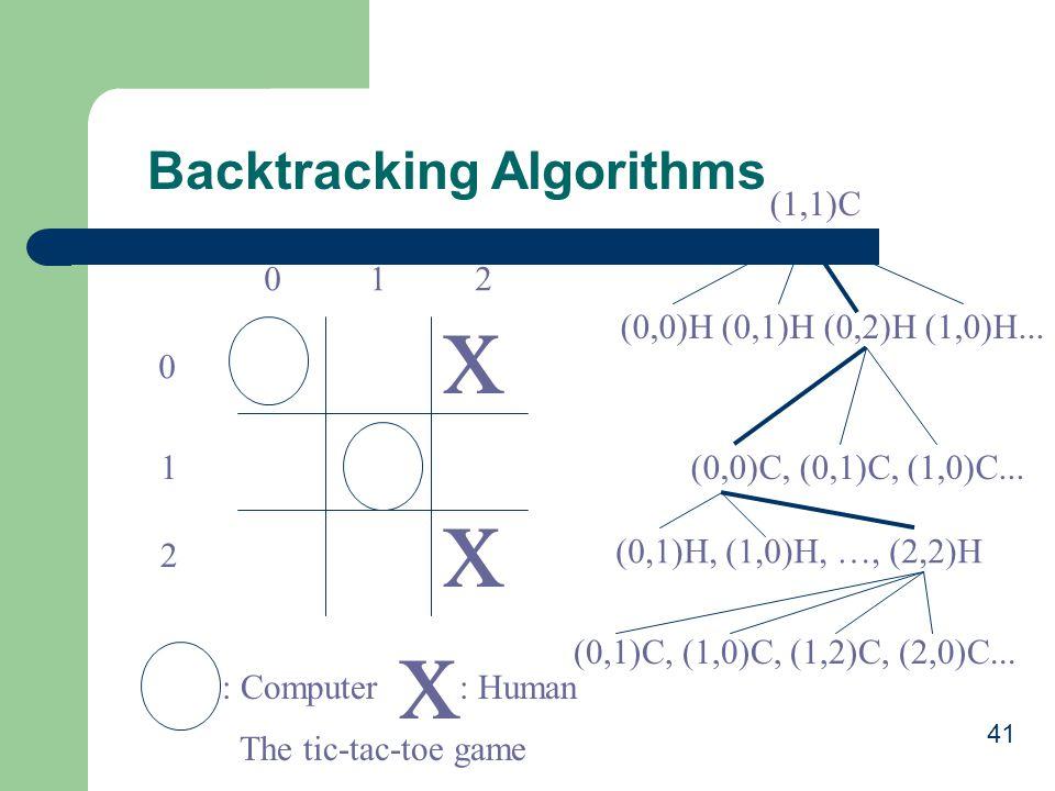 41 Backtracking Algorithms The tic-tac-toe game x x 0 1 2 0 1 2 (1,1)C (0,0)H (0,1)H (0,2)H (1,0)H...