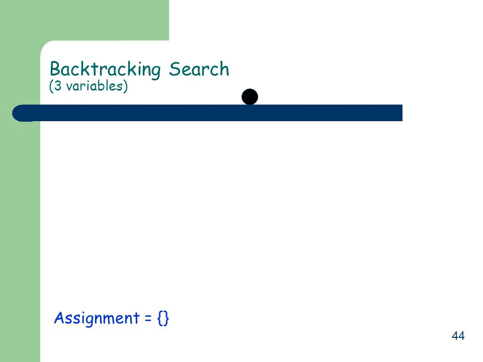 44 Backtracking Search (3 variables) Assignment = {}