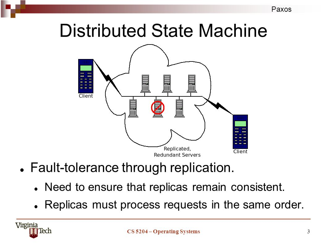 Paxos CS 5204 – Operating Systems3 Distributed State Machine Fault-tolerance through replication.