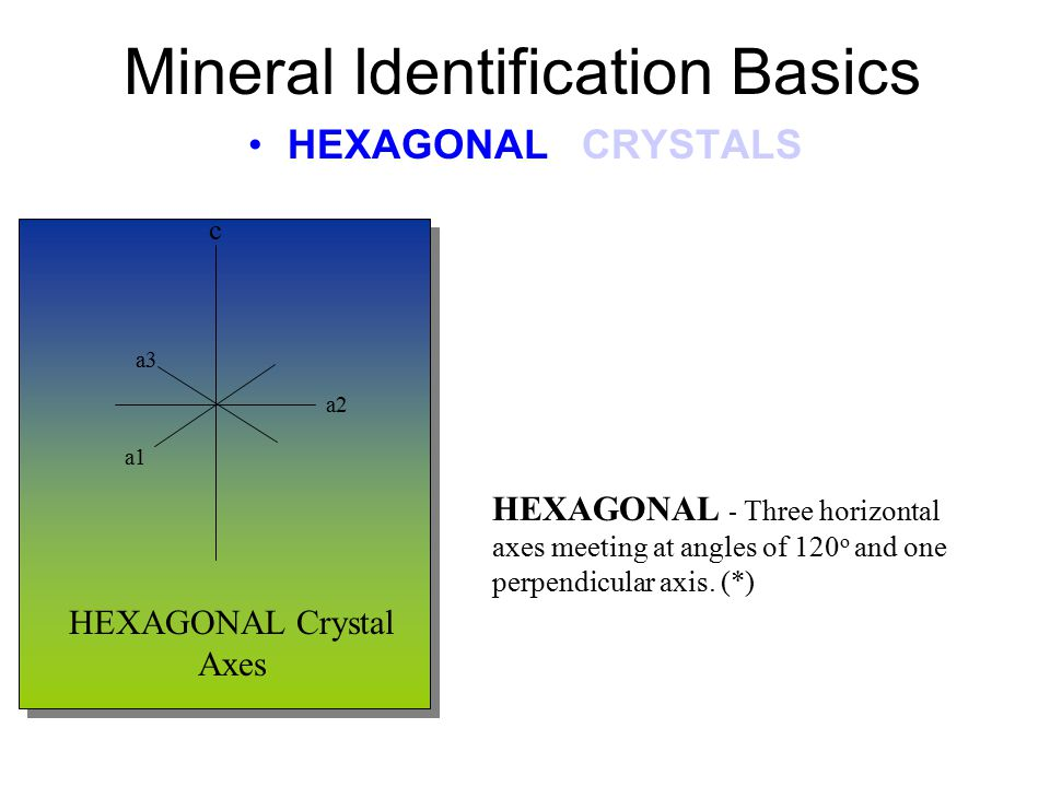 Mineral Identification Basics ISOMETRIC BASIC CRYSTAL SHAPES Octahedron Spinel Cube Fluorite Pyrite Cube with Pyritohedron Striations Trapezohedron Ga