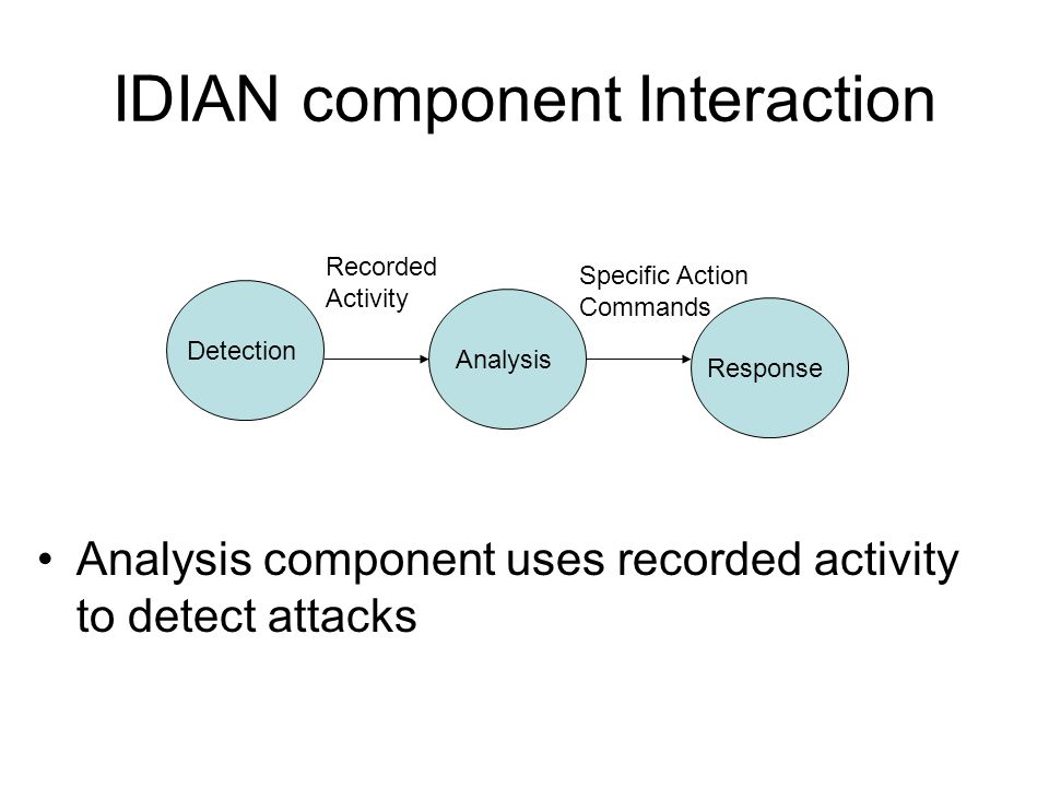 IDIAN component Interaction Analysis component uses recorded activity to detect attacks Detection Analysis Response Recorded Activity Specific Action