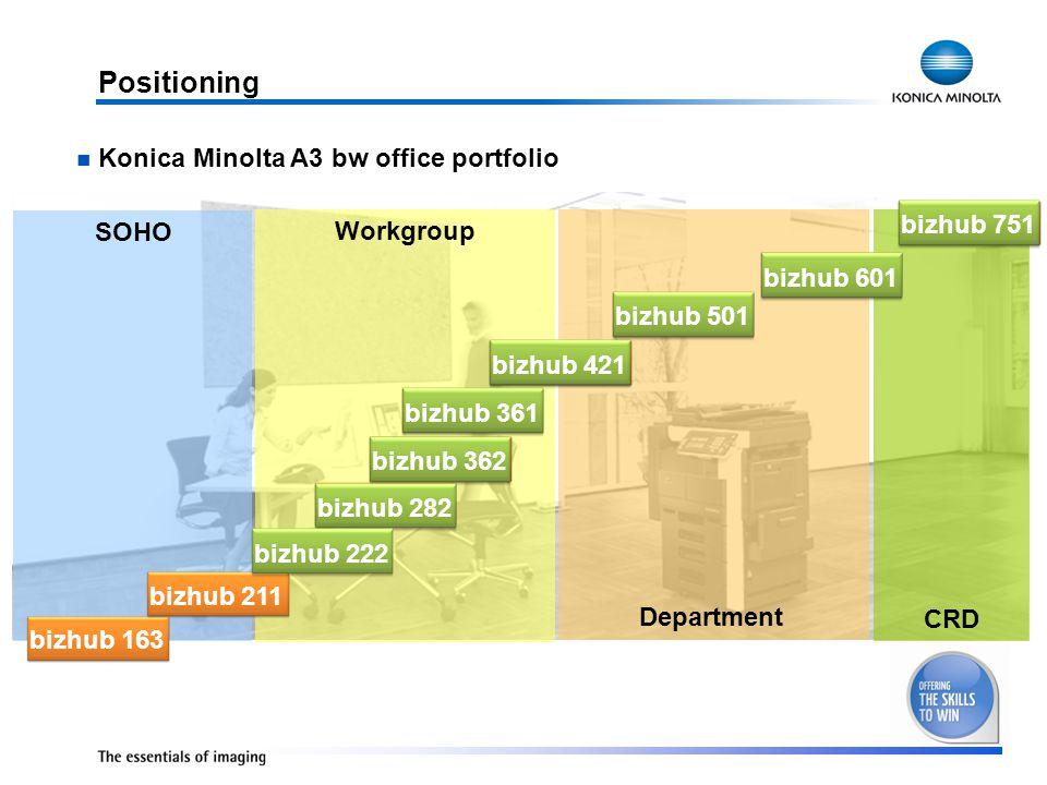 CRD Department Workgroup SOHO Positioning bizhub 163 Konica Minolta A3 bw office portfolio bizhub 211bizhub 250bizhub 350bizhub 360bizhub 420bizhub 500bizhub 600bizhub 750 bizhub 361bizhub 421bizhub 501bizhub 601bizhub 751bizhub 362bizhub 282bizhub 222