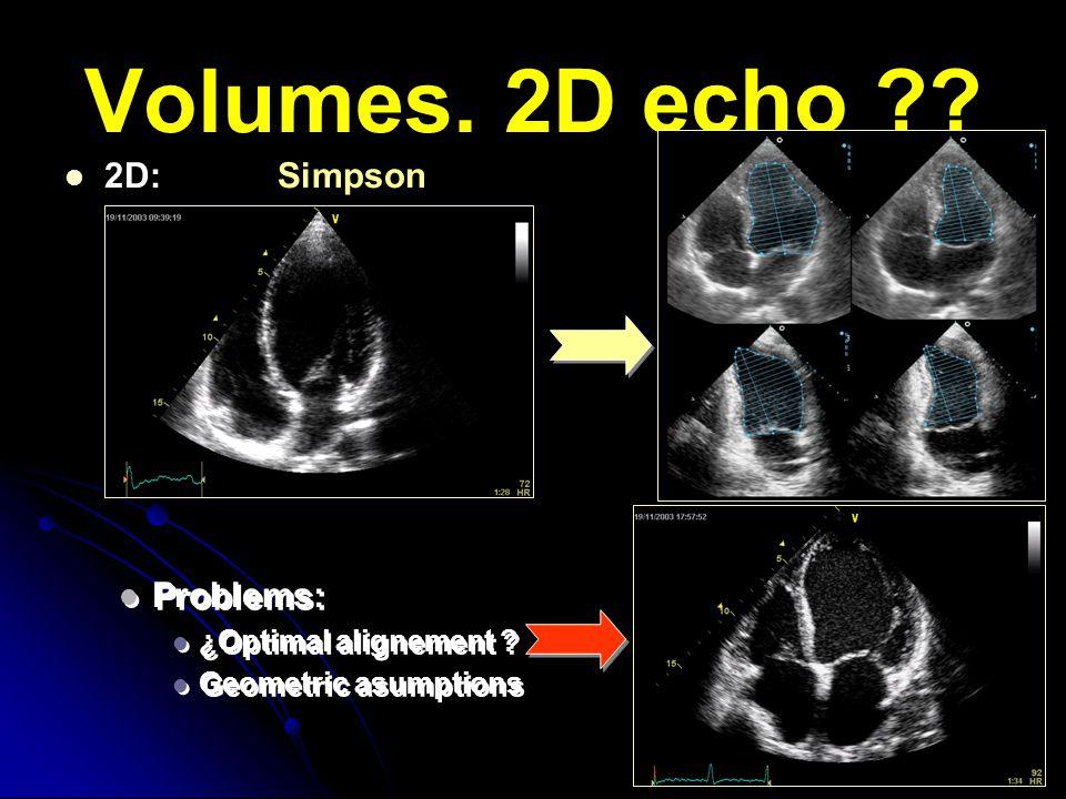 Volumes. 2D echo . 2D:Simpson Problems: ¿Optimal alignement .