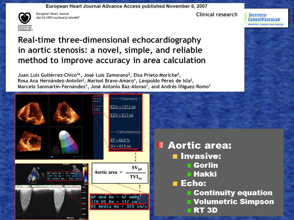 Aortic area: Invasive: Gorlin Hakki Echo: Continuity equation Volumetric Simpson RT 3D