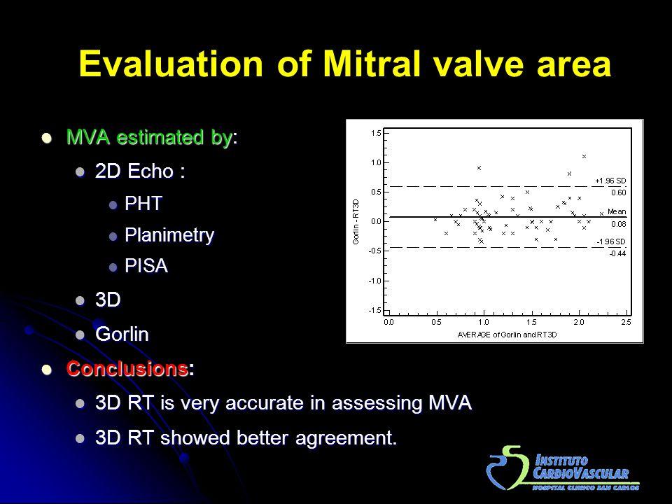 Evaluation of Mitral valve area MVA estimated by: MVA estimated by: 2D Echo : 2D Echo : PHT PHT Planimetry Planimetry PISA PISA 3D 3D Gorlin Gorlin Co