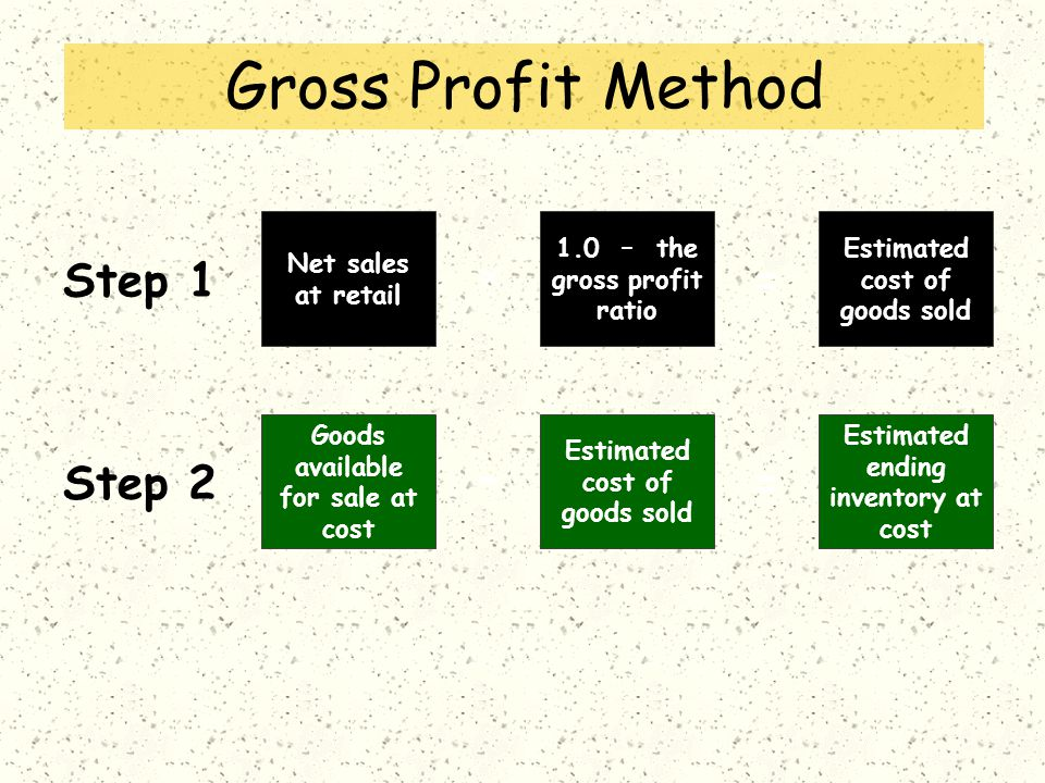 Gross Profit Method Step 1 1.0 – the gross profit ratio Net sales at retail × = Estimated cost of goods sold Step 2 Estimated cost of goods sold Goods available for sale at cost – = Estimated ending inventory at cost