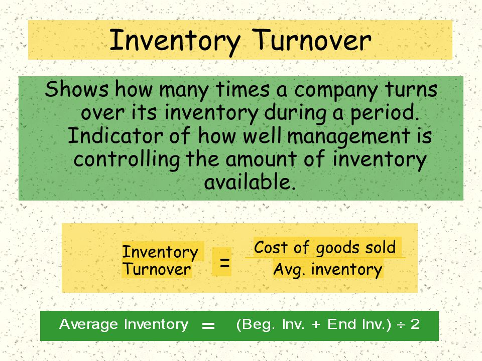 Inventory Turnover Shows how many times a company turns over its inventory during a period.
