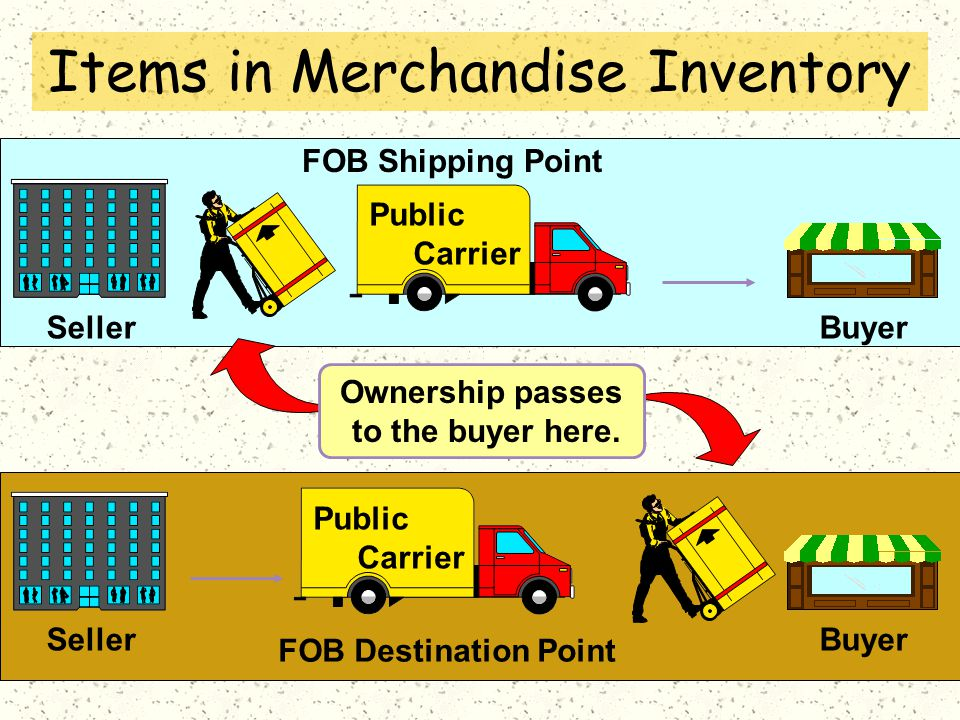 FOB Destination Point Public Carrier SellerBuyer Items in Merchandise Inventory Public Carrier SellerBuyer FOB Shipping Point Ownership passes to the buyer here.