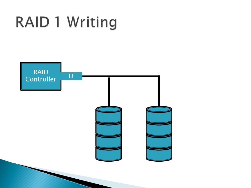 RAID Controller AABBCCDD