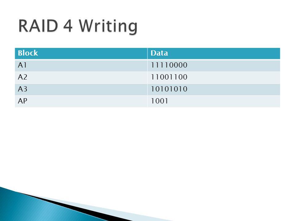 BlockData A111110000 A211001100 A310101010 AP1001