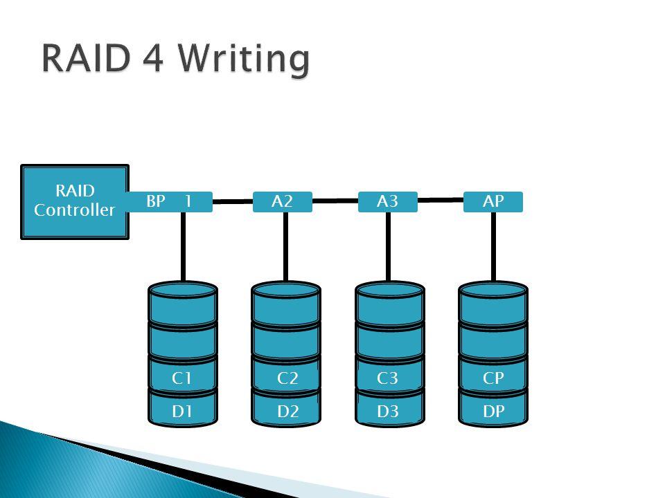 RAID Controller A1A2A3APB1B2B3BP C1 D1 C2 D2 C3 D3 CP DP