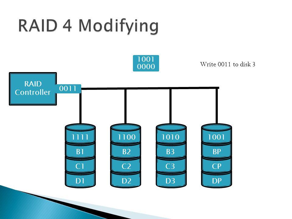 RAID Controller B1B2B3 C1 D1 C2 D2 C3 D3 CP DP BP A1A2A3AP1111110010101001 0011 1001 0000 Write 0011 to disk 3