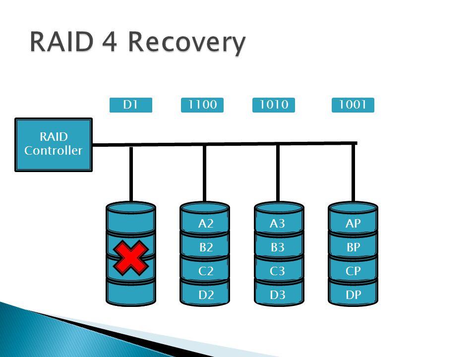B1 C1 D1 A1 RAID Controller B2B3 C2 D2 C3 D3 CP DP BP A2A3APA2A3AP A11100101010011111B1C1D1