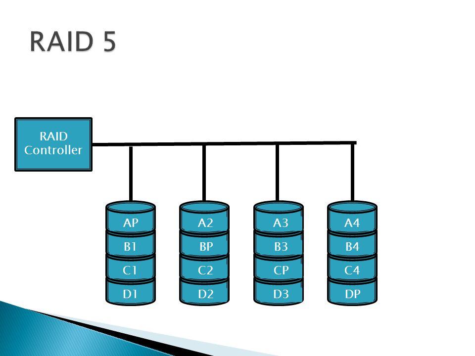 RAID Controller D2 C2 BP A2 D1 C1 B1 AP D3 CP B3 A3 DP C4 B4 A4